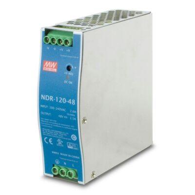 Mean Well PWR-120-48 ipari PoE switch tápegység DIN sínre szerelhető. 48Vdc 120W