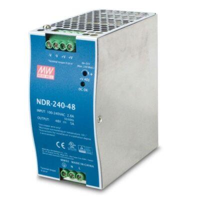 Mean Well PWR-240-48 ipari PoE switch tápegység DIN sínre szerelhető. 48Vdc 240W