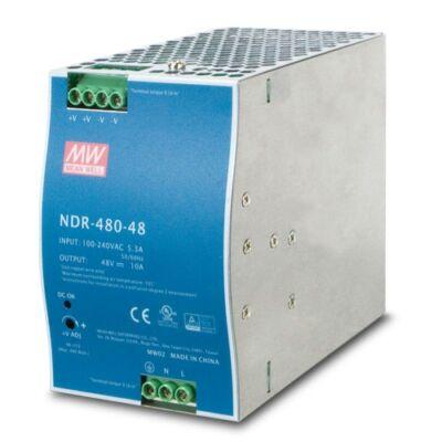 Mean Well PWR-480-48 ipari PoE switch tápegység DIN sínre szerelhető. 48Vdc 480W
